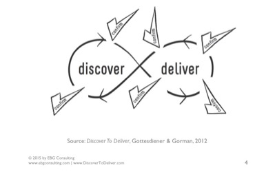 discover-deliver2