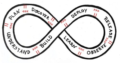 Dev cycle2 with pauses